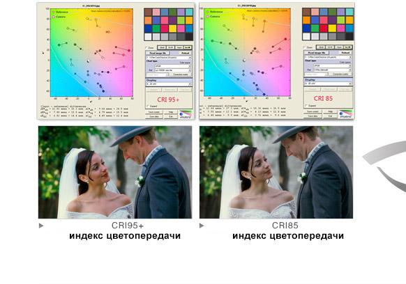 Накамерный свет Aputure Amaran AL-H160 с индексом цветопередачи CRI 95  купить в москве applecam.ru