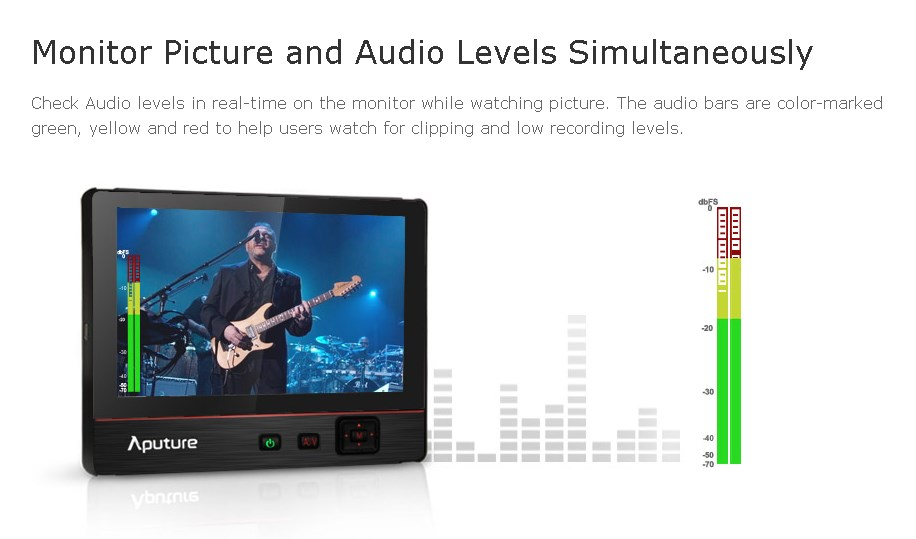 накамерный монитор Aputure V-Screen VS-3