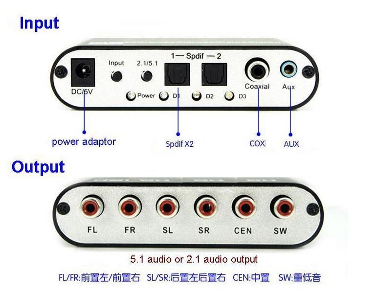 Конвертор 5,1 DTS / AC-3 Audio  Декодер