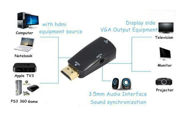Конвертер HDMI to VGA (audio RCA)