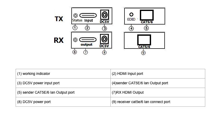 HDMI Extender - усилитель -  до 60 метров