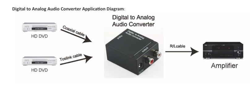 Цифро-аналоговый конвертор аудио-сигнала Toslink - RCA